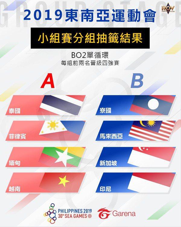 2019東南亞運動會《Garena傳說對決》小組賽分組抽籤結果