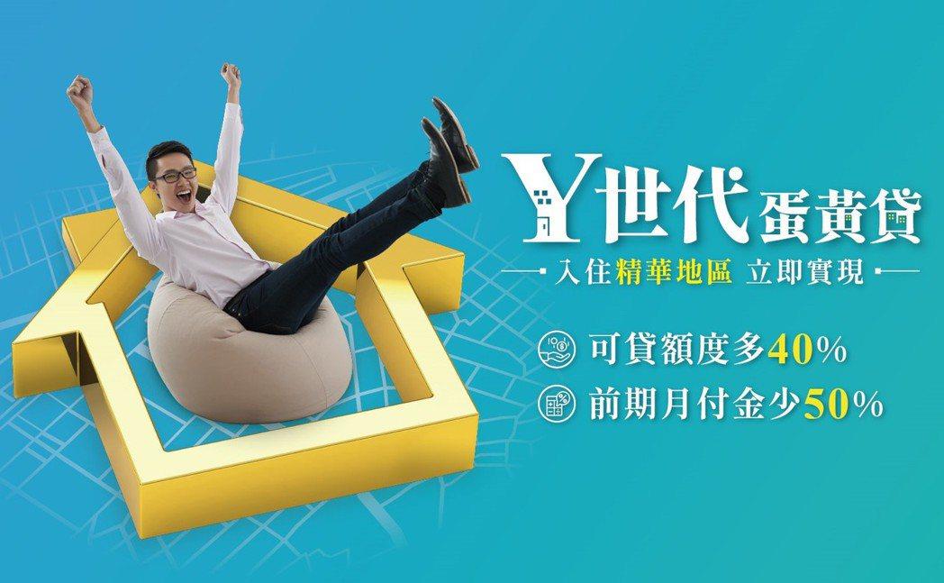 台北富邦銀行首創具「遞增還本」與「彈性還款」二大特色的「Y世代蛋黃貸」房貸專案,...