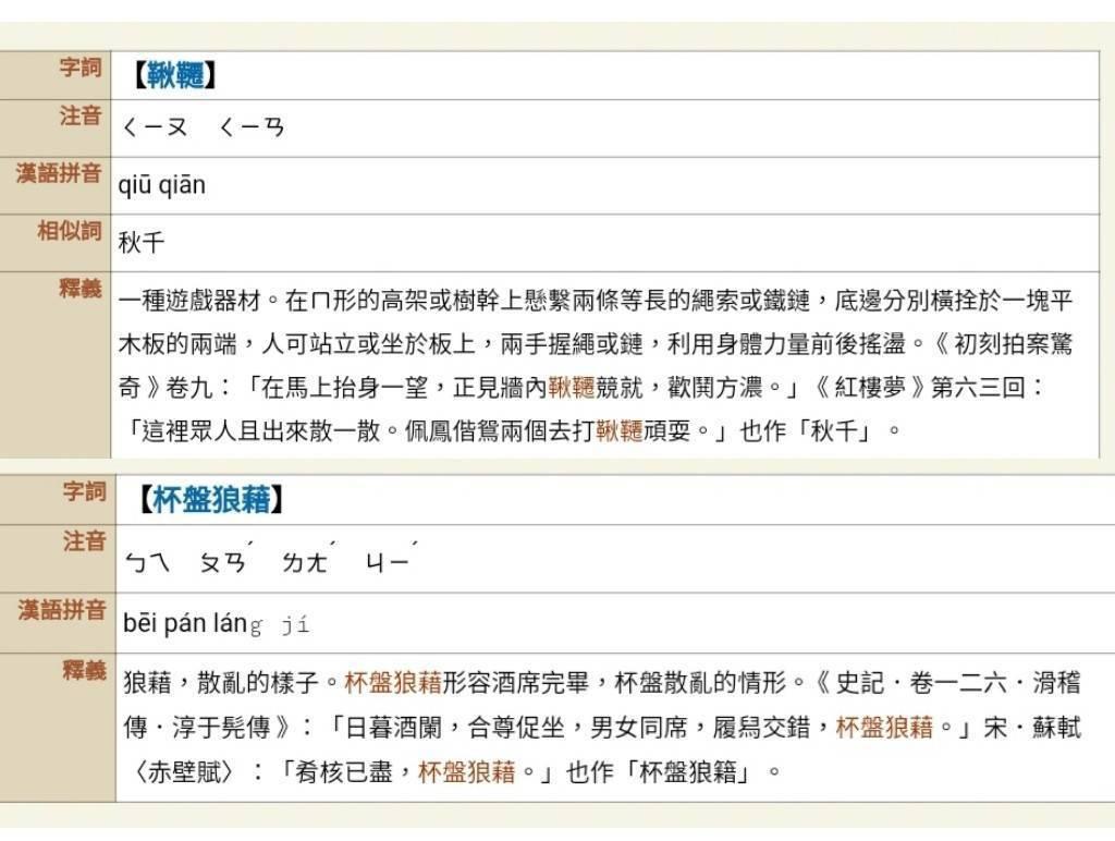 根據教育部重編國語辭典修定本網站顯示,「秋千」與「鞦韆」可通用;「杯盤狼藉」和「...