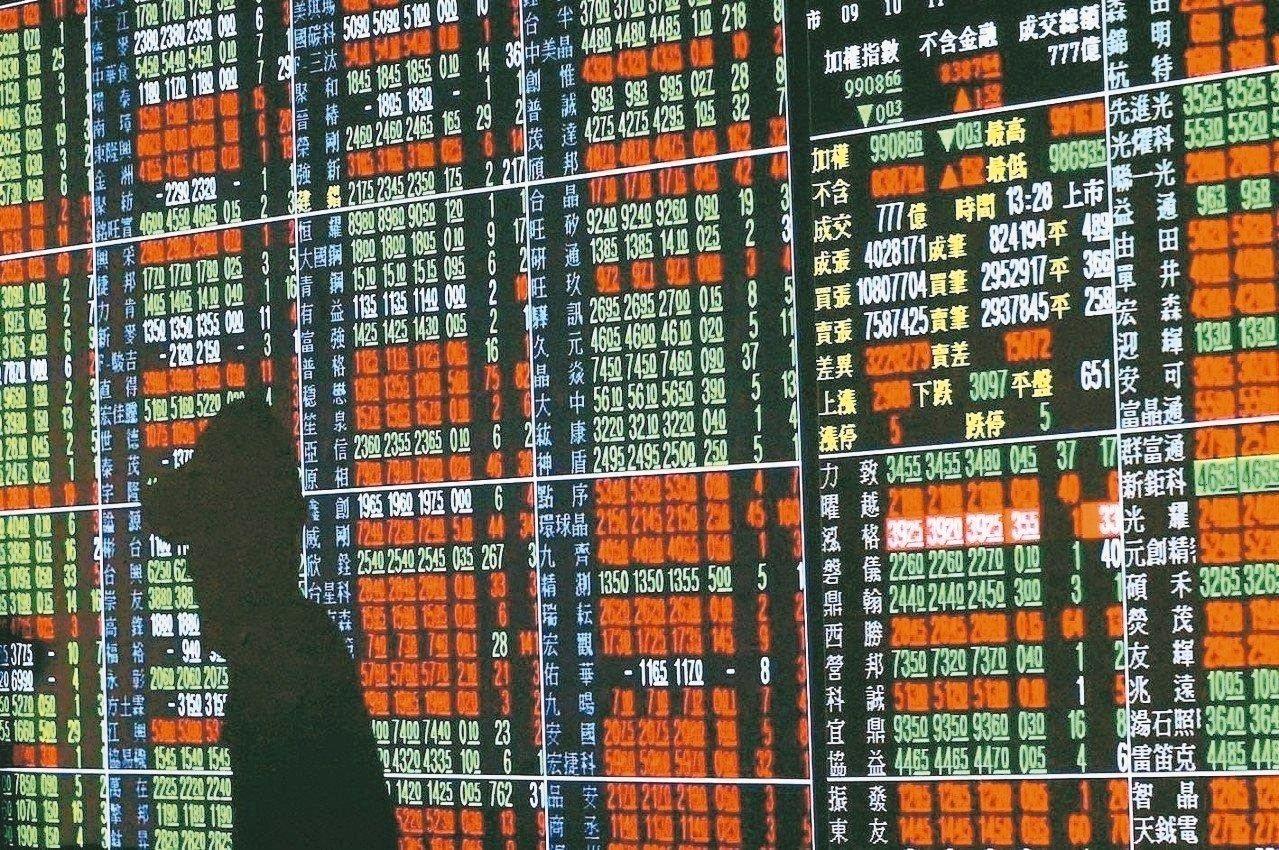 台股大盤本周單周漲幅約1.05%。 圖/聯合報系資料照片