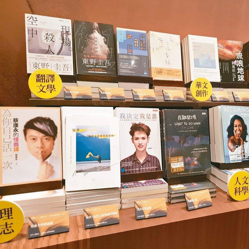 誠品書店預測,人文類書籍將取代小說等文學類書籍,成為滲透率最高、讀者最喜愛閱讀的書。 記者陳宛茜/攝影