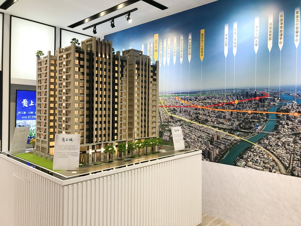 「愛上城」基地面積1,108坪,地上15樓、地下3層,住家234戶,店面13間。...