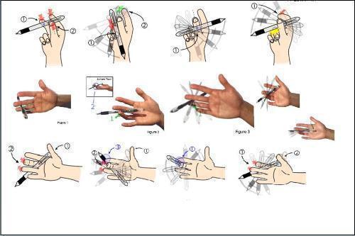 學習轉筆的拆解動作圖。 圖/取自21中文網