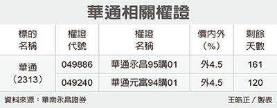 全民權證/華通 瞄準價外10%