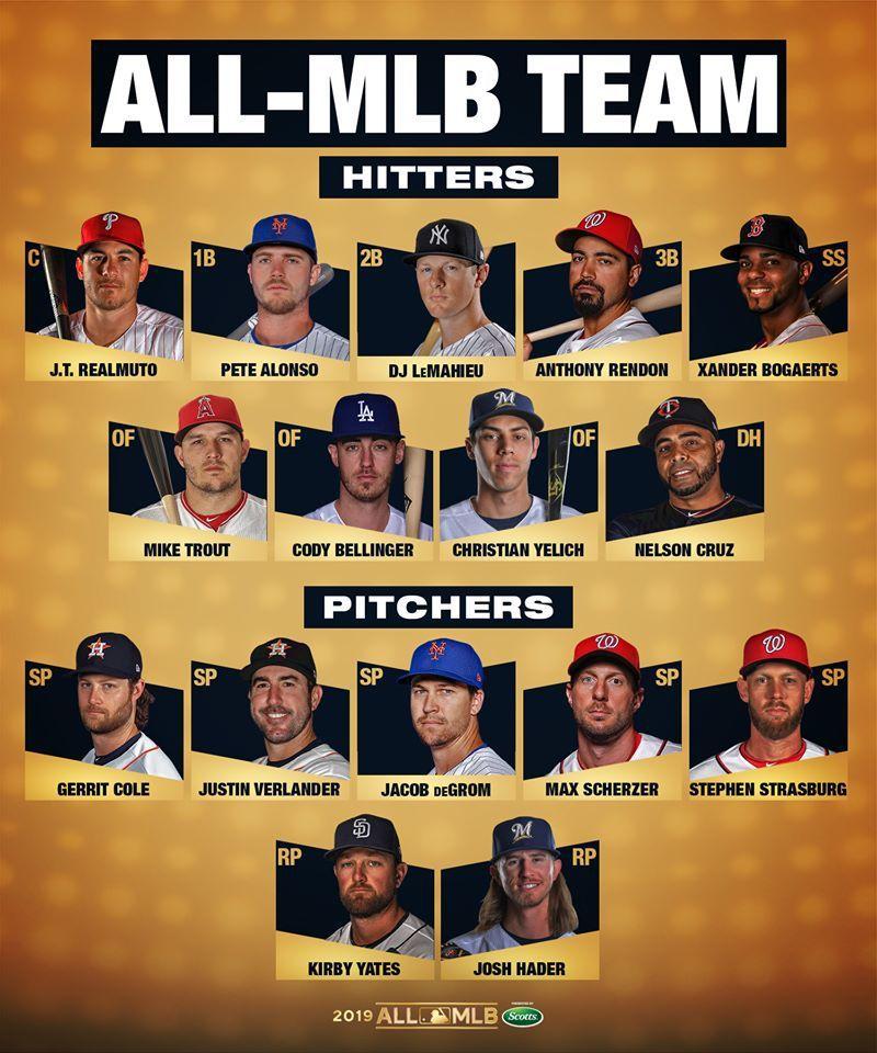 大聯盟史上首次年度第一隊票選活動結果出爐。 截圖自MLB官方粉絲團