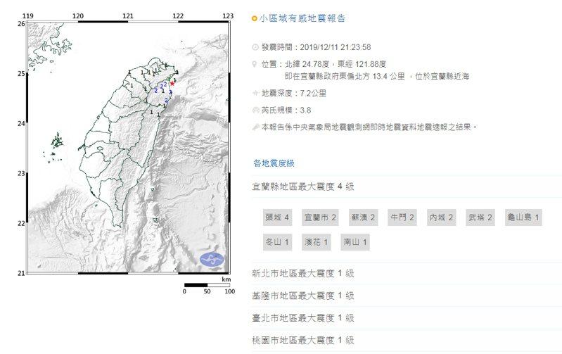 今天晚間9時23分發生芮氏規模3.8地震,地震深度7.2公里,震央位於宜蘭縣政府東偏北方13.4公里。 圖/翻攝自中央氣象局網站