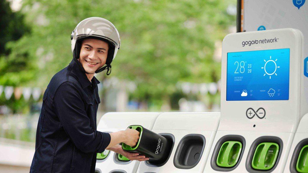電池交換平台Gogoro Network宣布11月的PBGN消費者購車市占率高達...