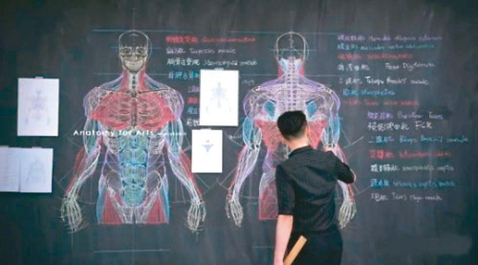 鍾全斌在廈門醫學院開課,講授「人體形態素描」。 圖/本報廈門傳真