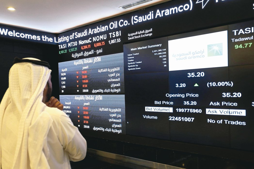 Aramco一開盤就飆漲10%,直奔漲停,也讓公司估值達創紀錄的1.88兆美元,...