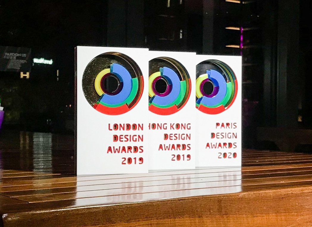 「白易居THE ARCH」奪下英國London Design Awards景觀設...