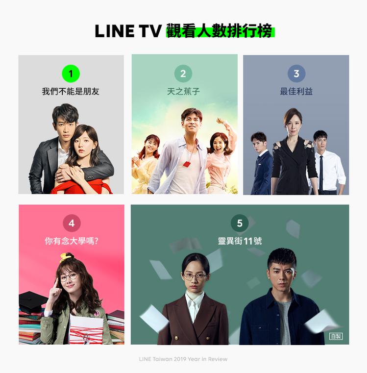 2019 LINE TV觀看人數排行榜,台劇當道。圖/LINE提供