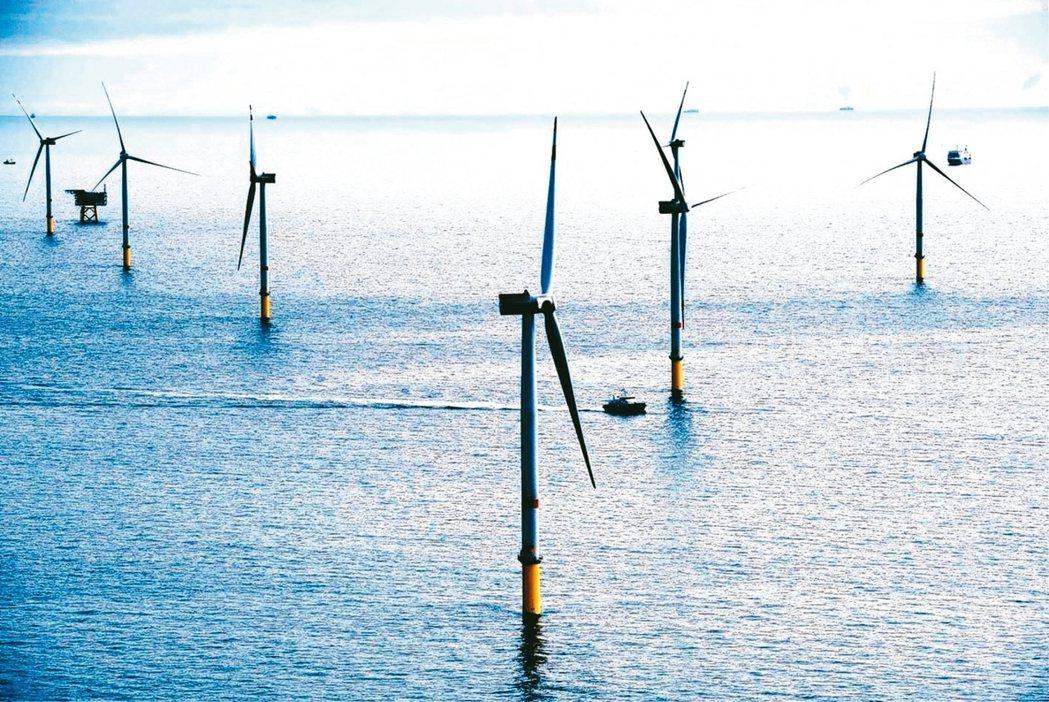 經濟部預告2020再生能源費率,離岸風電躉購費率將降幅7.6%,業者呼籲,政府應...