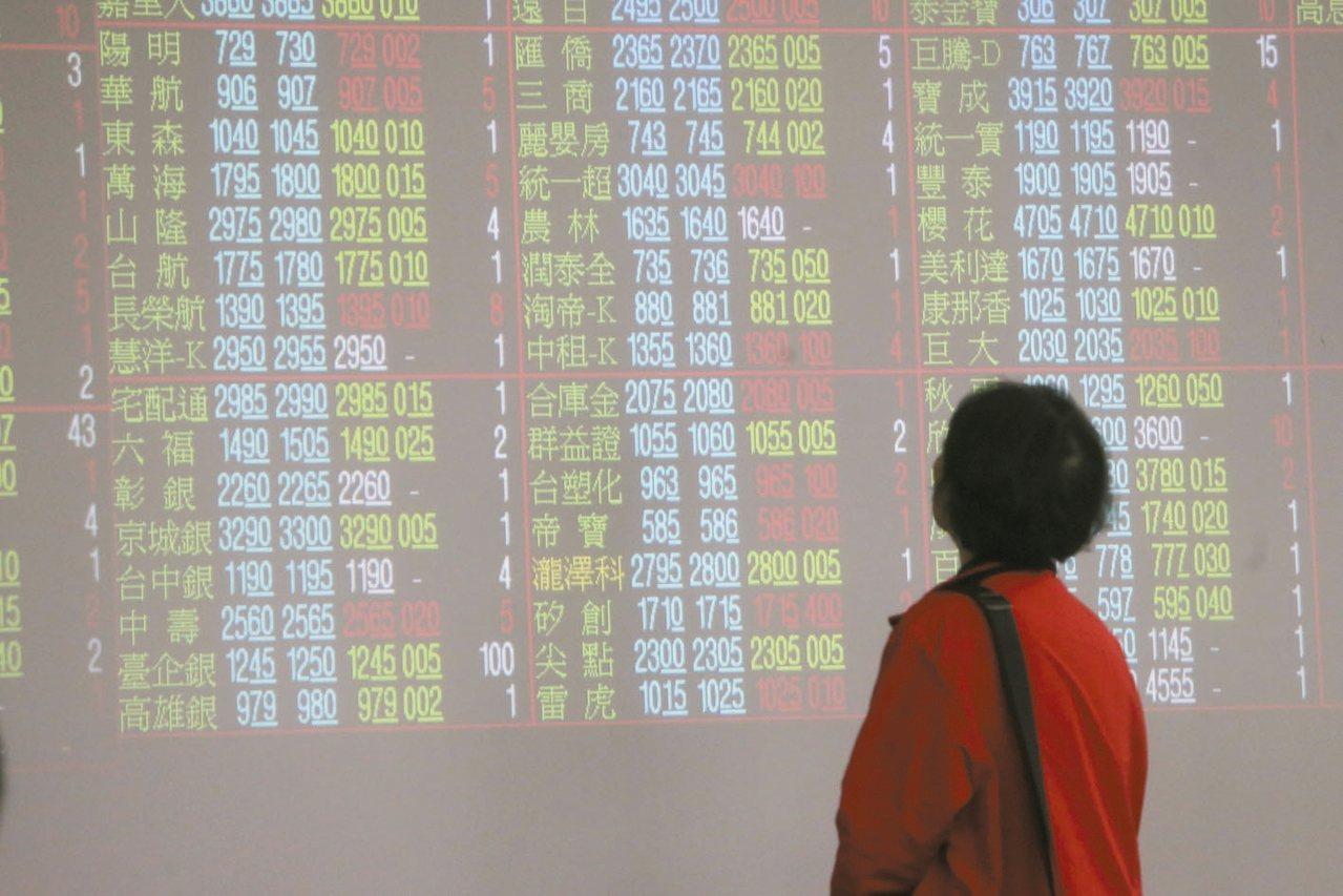 台股今天開盤跳,加權指數一度上漲逾百點,攻抵11,990點。 記者黃仲裕/攝影