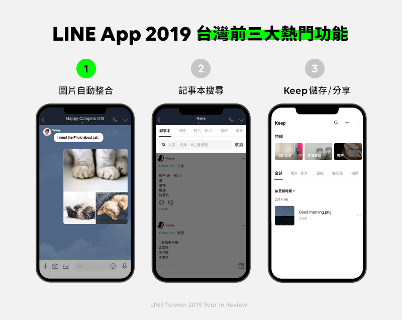 LINE App 2019 熱門功能排行榜。圖/LINE 提供
