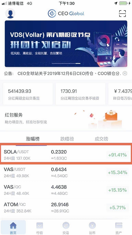 台灣手拉區塊鏈公司發行的支付類代幣SOLA Coin,12日在香港CEO GLO...