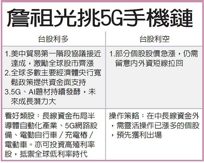詹祖光挑5G手機鏈 圖/經濟日報提供