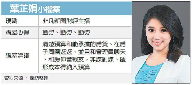 葉芷娟小檔案 圖/經濟日報提供