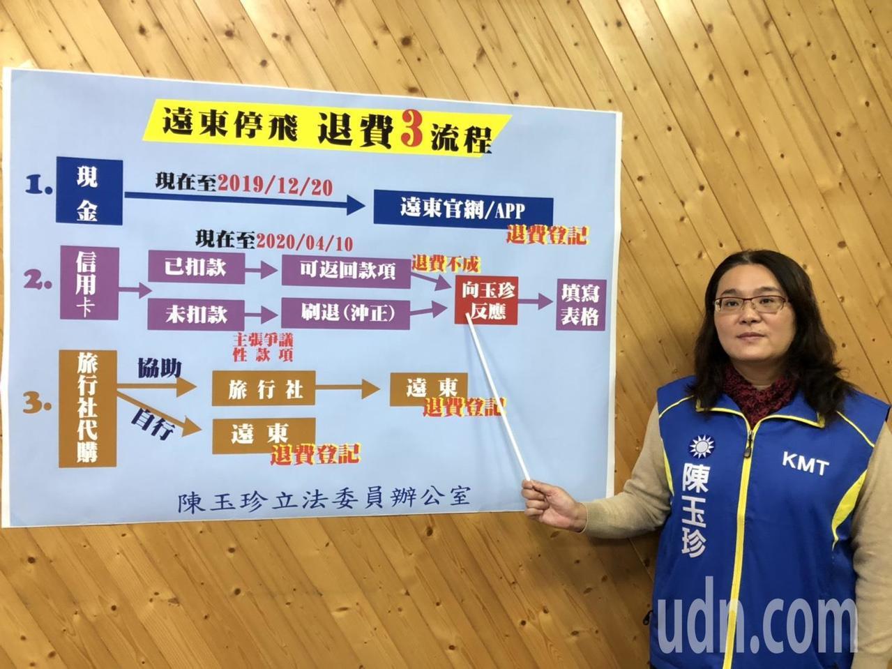 立委陳玉珍今天特別召開記者會,用「懶人包」來簡單說明退費機制、手續流程等,讓民眾...