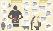 預防大腸癌上身 醫師:這個季節糞便潛血檢查最準確