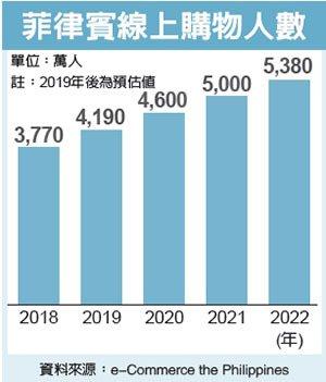 台灣「三美」產品 在菲受歡迎