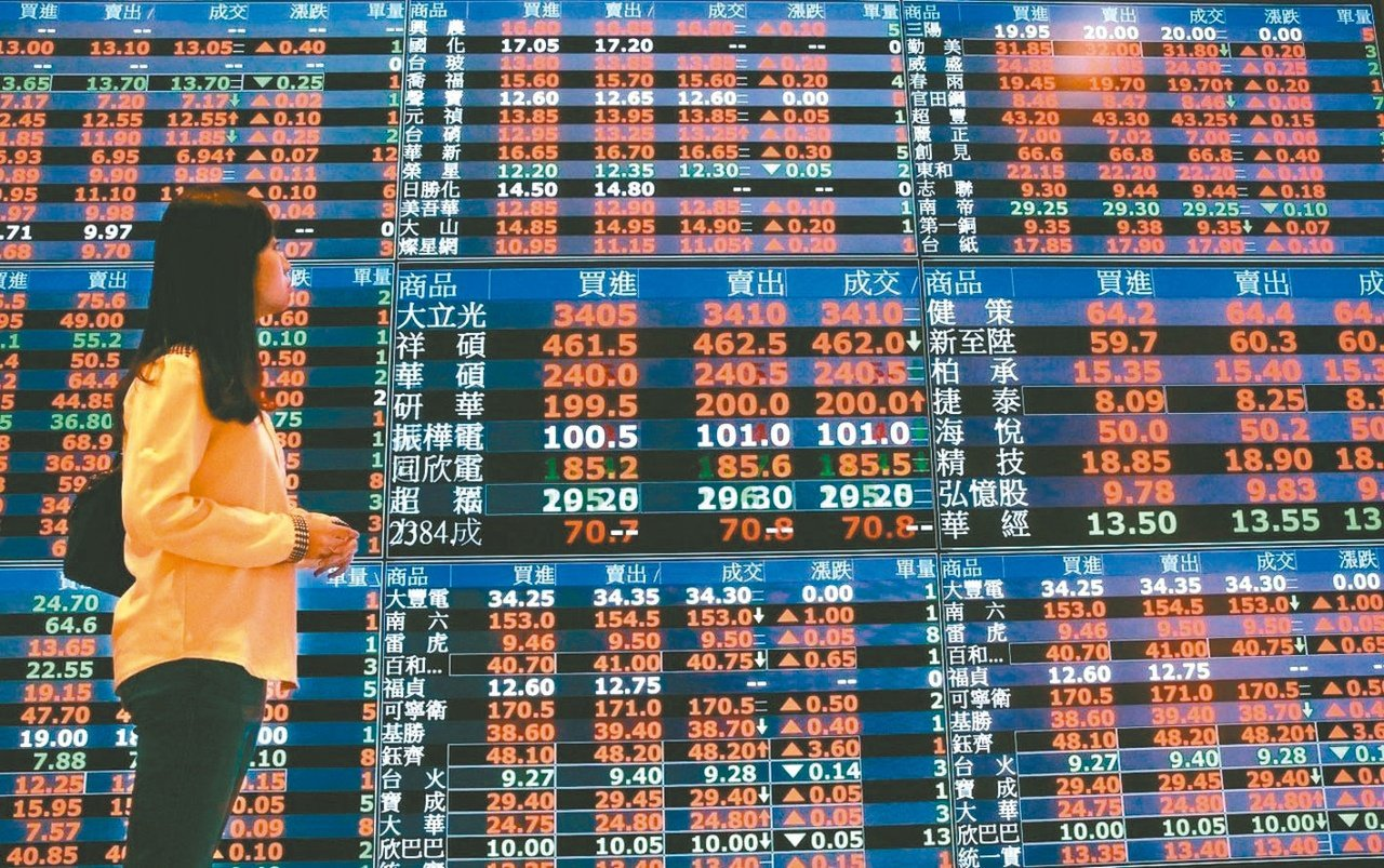 期貨分析師表示,以目前外資對台股的加碼力道來看,正式收復12,000點關卡如小菜...