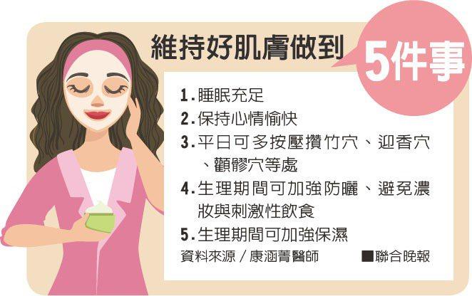 維持好肌膚做到5件事資料來源/康涵菁醫師