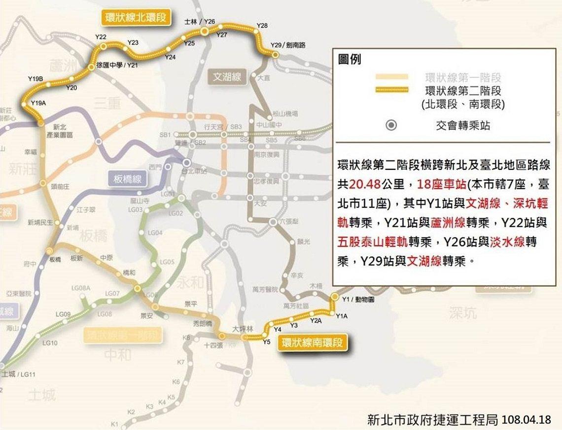 環狀線「第二階段」南北環,通車預估還要10年。(圖片來源:新北市捷運局提供)