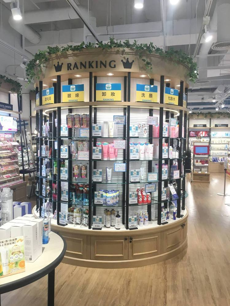 @cosme Store主攻美妝與保養,少了保健藥品等高毛利的商品。圖/摘自@c...