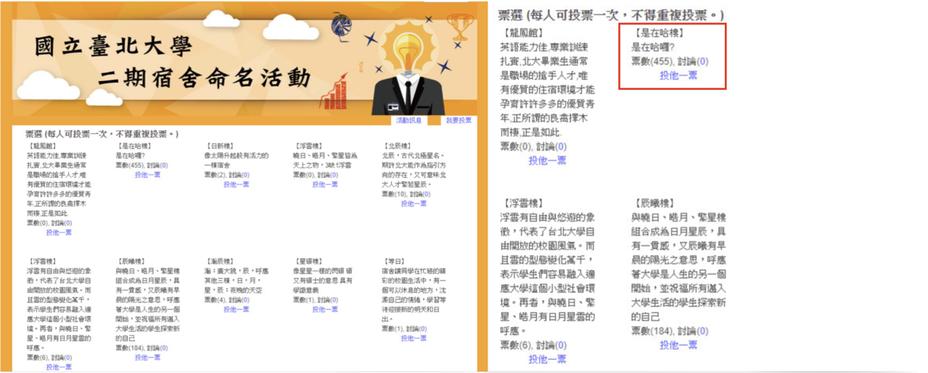 臺北大學舉辦宿舍命名票選活動,沒想到其中的「是在哈樓」目前票數領先。圖擷自臺北大學網站