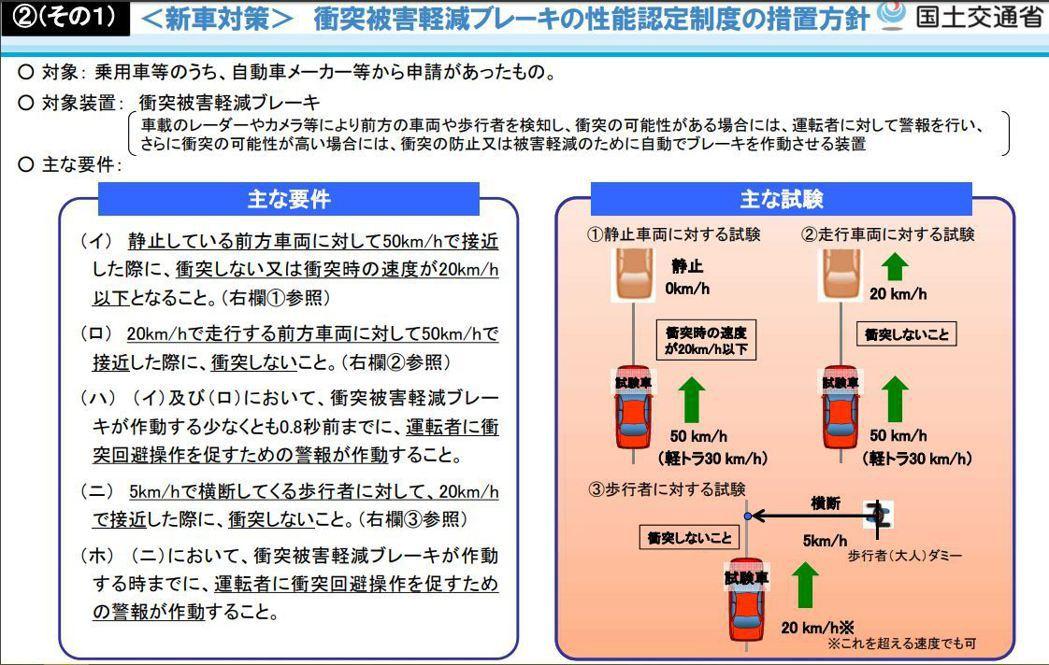 摘自日本國土交通省