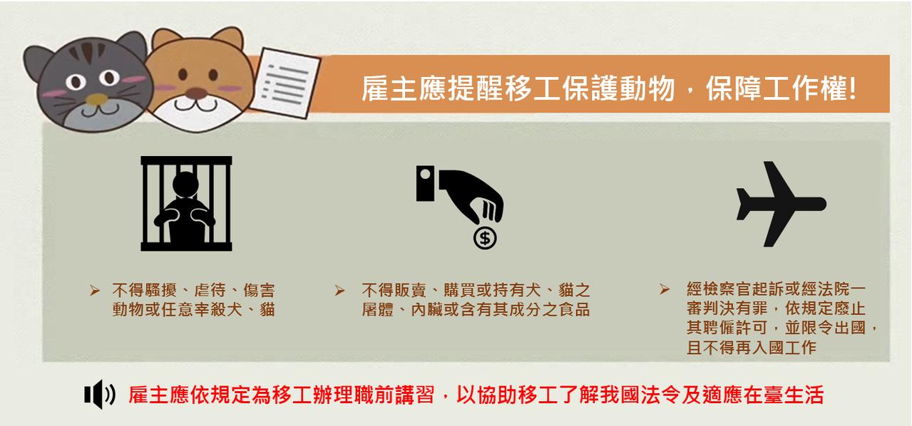 勞動部勞動力發展署提醒,雇主應辦理移工辦理職前講習,避免移工誤觸動物保護法等法令...
