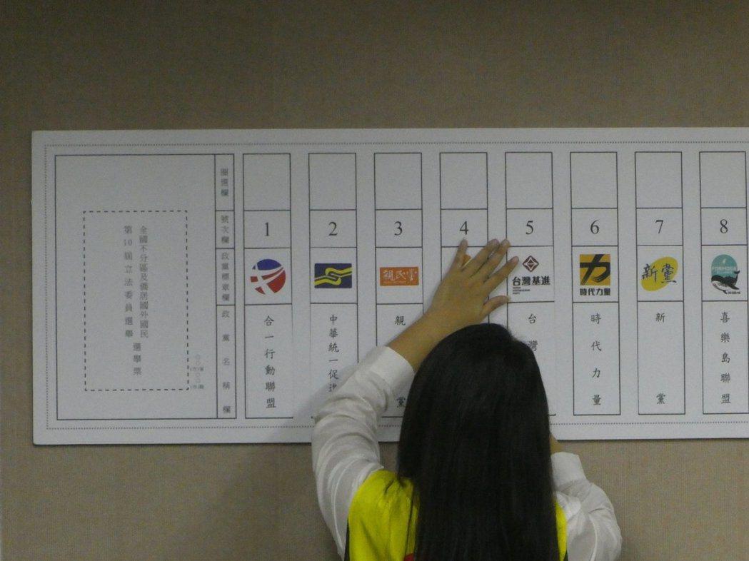 中選會18日抽出不分區立委選舉號次籤。抽籤結果,由合一行動聯盟抽到籤王1號,現有...