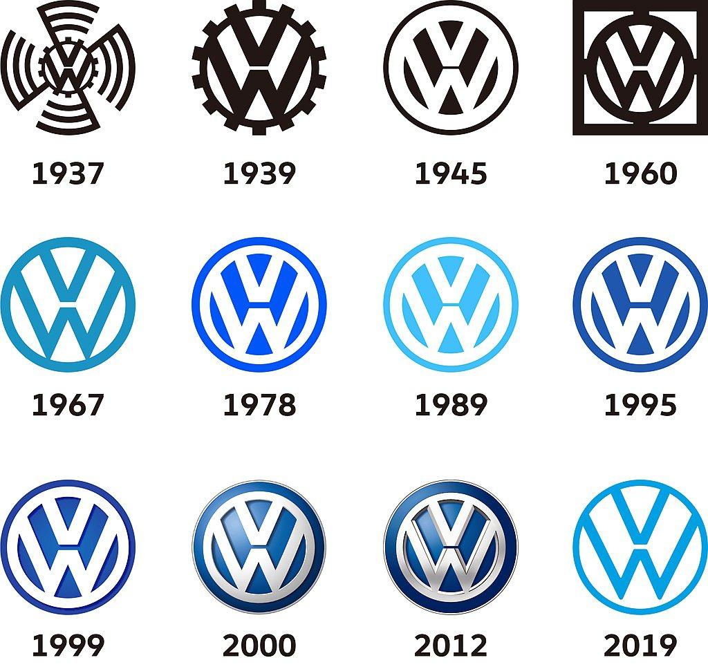 福斯汽車82年的輝煌歷史中共歷經多次廠徽轉變,全新品牌廠徽代表New Volks...