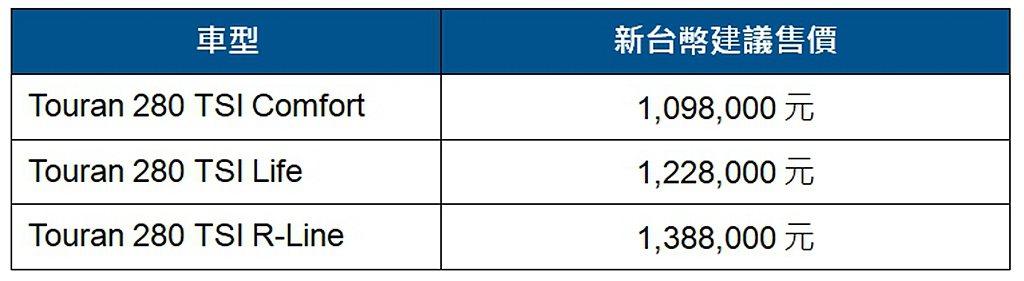 福斯Touran台灣售價一覽。 圖/台灣福斯提供