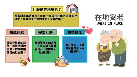期望萬華地區的老人,可以藉由社區營造,達到在地安老的目標。 圖/徐睿妤片製作