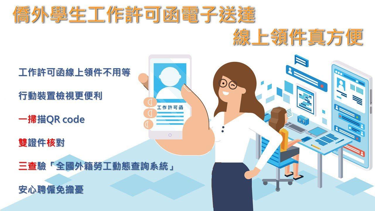 明年元月起,僑外學生工作許可函電子送達,可線上領件。圖/勞動部提供