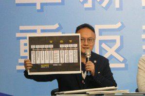 賭盤紅利賭局為韓國瑜輔選? <u>羅智強</u>:韓沒操縱能力