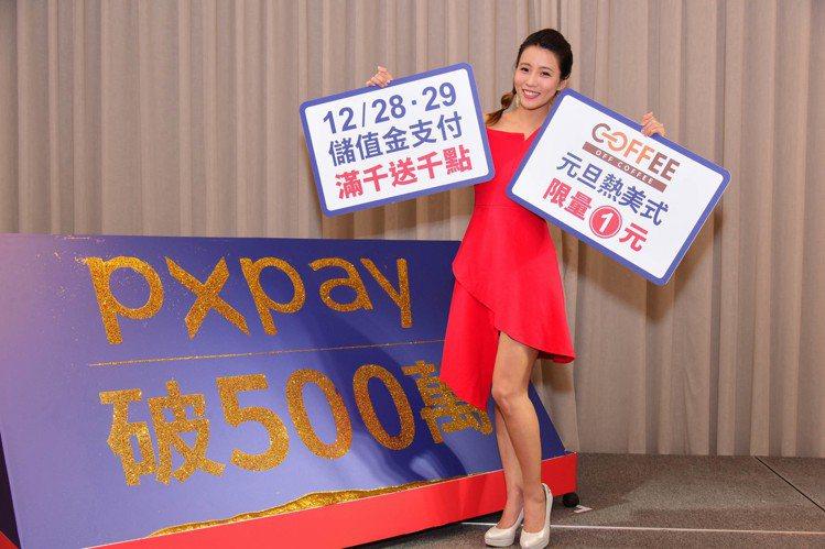 先儲值再消費!用全聯「PX Pay」方便又省錢 限時2天最高享20.5%回饋圖/...
