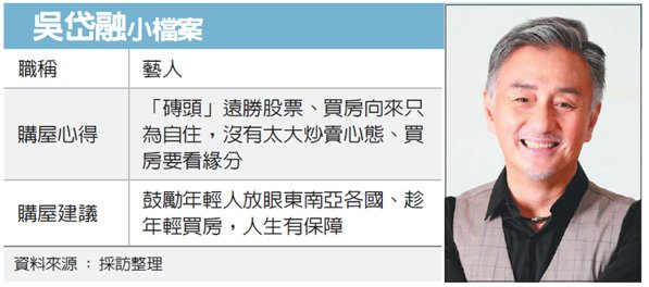吳岱融小檔案 圖/經濟日報提供