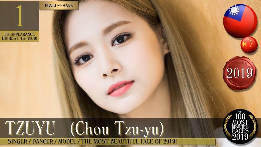 子瑜成為2019年全球百大最美臉孔冠軍。 圖/擷自Youtube