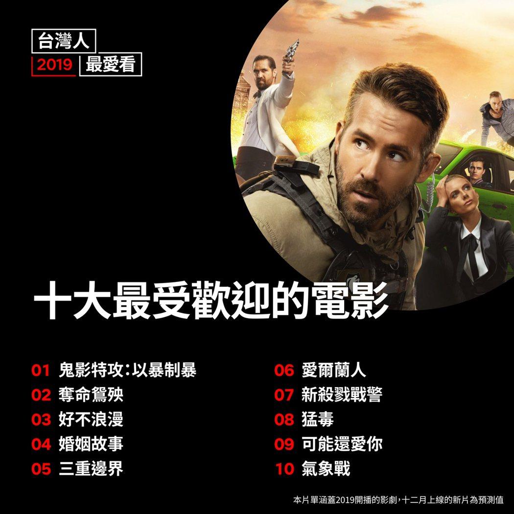 2019台灣會員最愛看內容:電影排行榜。 Netflix /提供