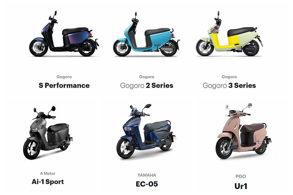 Gogoro不僅2018年在台銷售145,678輛規模,Powered By G...