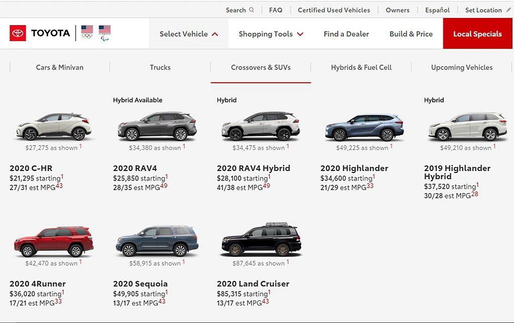 2019年12月初Toyota汽車向美國專利及商標局申請「4Active」商標使...