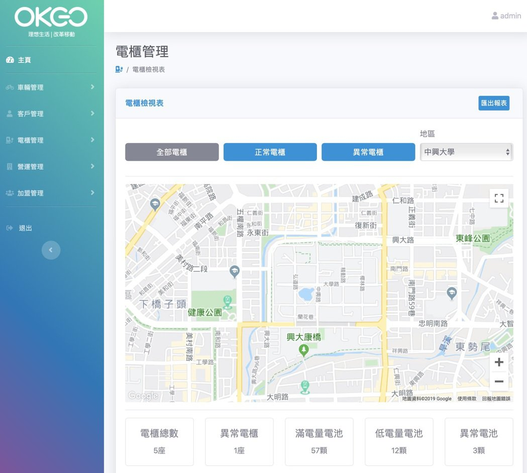 OKGO管理平台。(圖由OKGO電動機車提供)
