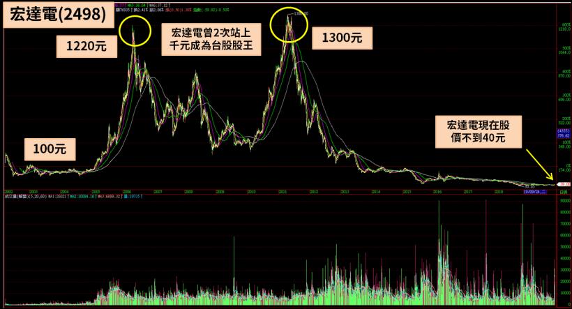 (圖片來源 : 券商看盤系統)(註 : 以上僅為數據揭露,無推介買賣之意,投資人...