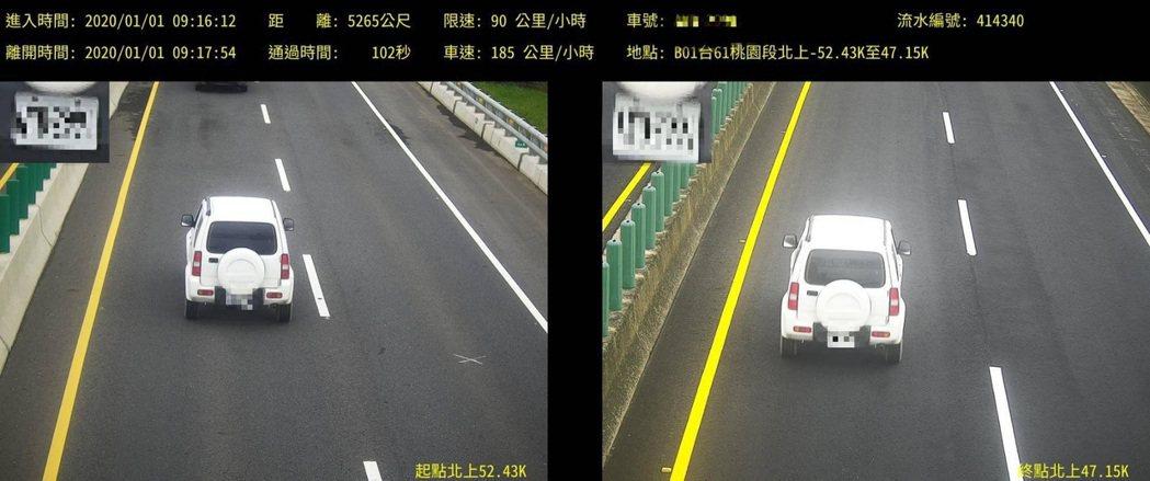台61線西濱快速道路觀音到新屋路段元旦啟用「區間測速照相」,一輛休旅車竟時速18...