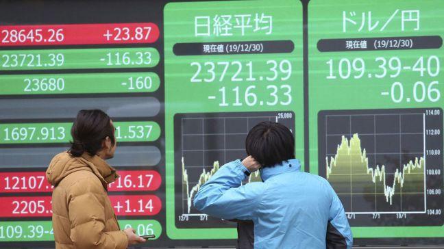 日本股市日經225股價指數在1989年12月29日以歷史最高價38,915.87...