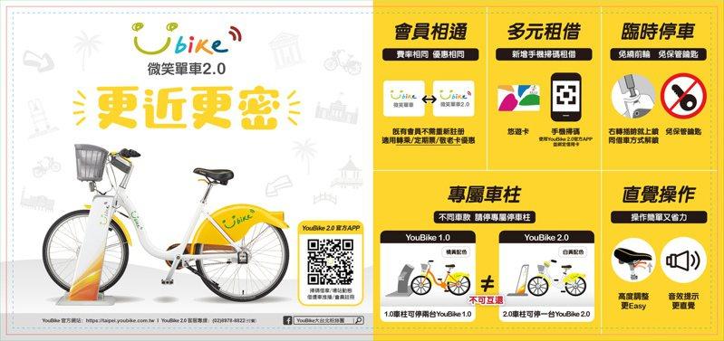 北市交通局為進一步提升民眾使用便利性,即將自2020年1月15日起於公館地區試辦YouBike2.0。 圖/台北市政府交通局提供