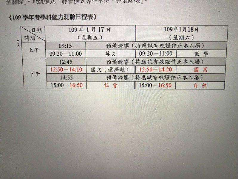 109學年度學科能力測驗訂於1月17日至18日兩天舉行。記者馮靖惠/翻攝