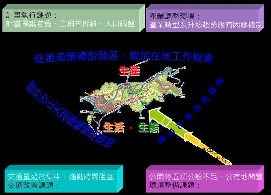 汐止都市計畫第三次通盤檢討案已於去年12月24日經內政部都市計畫委員會第960次...